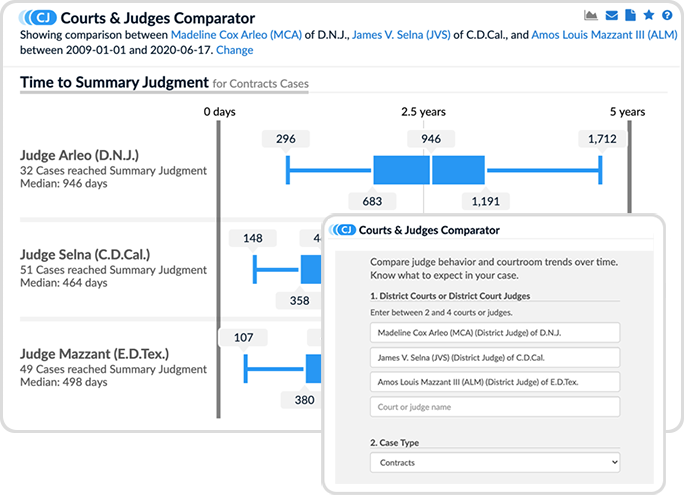 Courts and Judges Comparator App